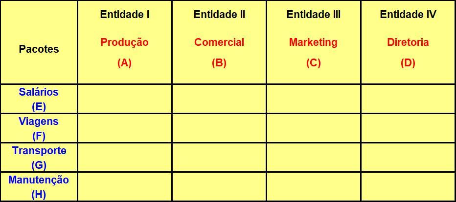 Tabela Pacotes Entidades Orcamento Matricial.png